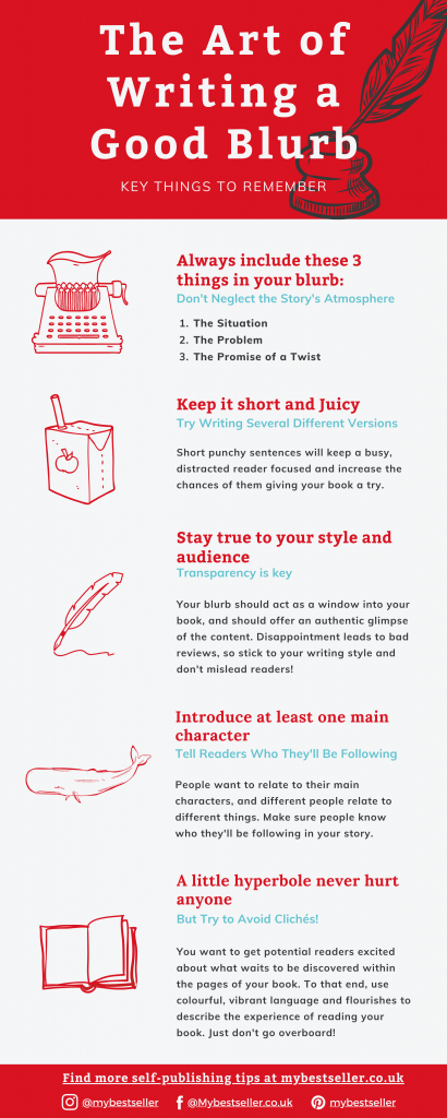 Infographic outlining how to write a captivating blurb