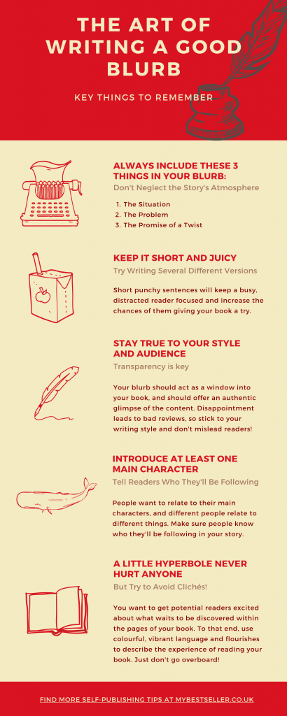 How to write a blurb infographic